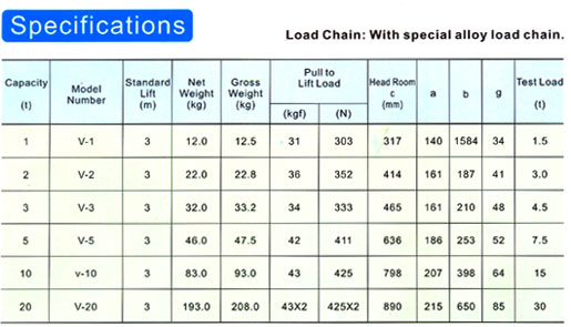 Colorful Osha Wire Rope Standards Inspiration - Electrical Diagram ...