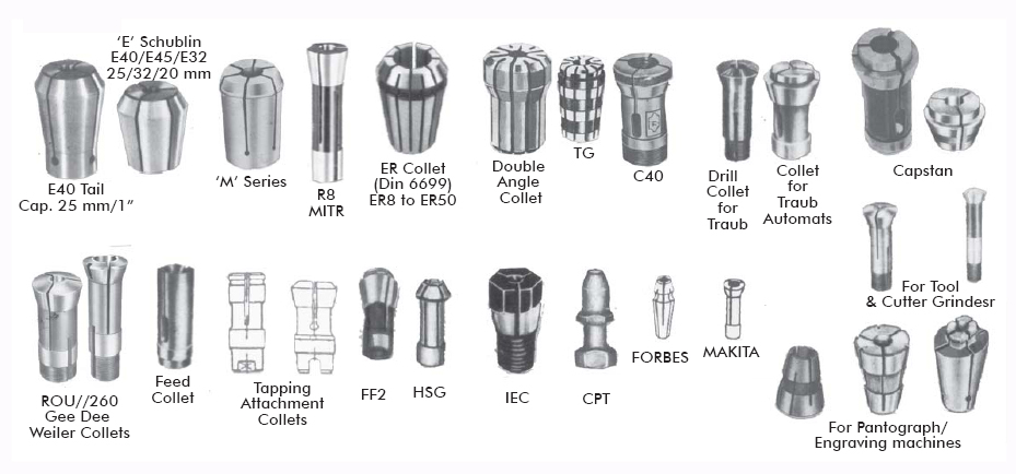 milling machine collet types